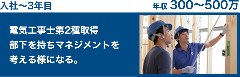 入社~3年目 電気工事士第2種取得部下を持ちマネジメントを考える様になる。